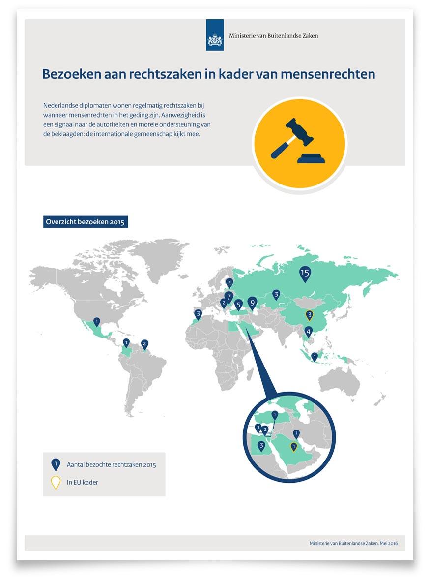 Infographic Mensenrechtenrapportage 02