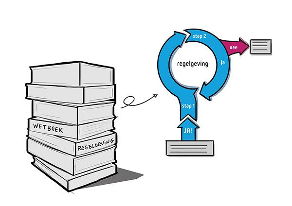 Legal document design
