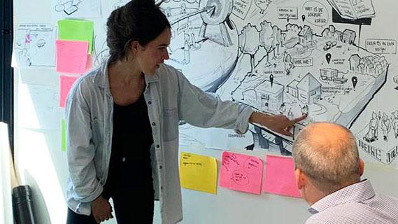 Een gezamenlijke roadmap maken door de inzet van visueel faciliteren