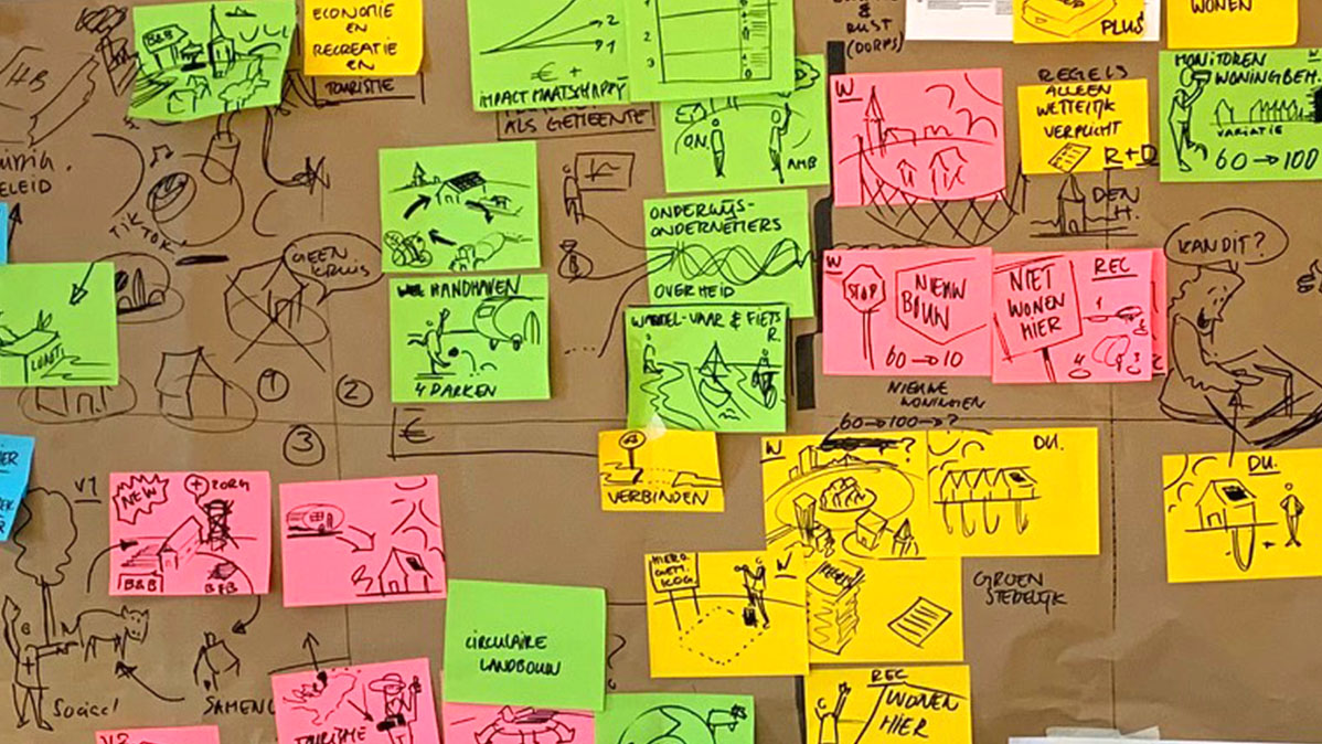 Een bijeenkomst visueel faciliteren met post-its